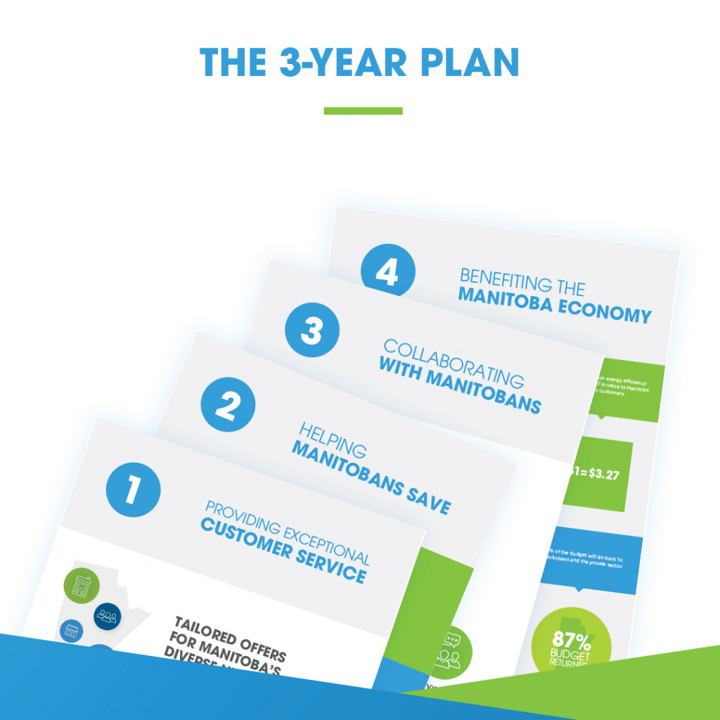 Thumbnail of 3-Year Energy Efficiency Plan highlights infographic.